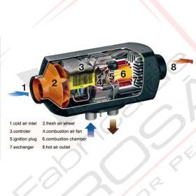 Incalzitorul stationar auxiliar auto aer tip Webasto/Eberspacher Diesel DA2 12V