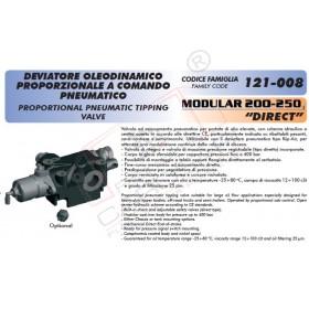 Distribuitor de basculare Modular 200L